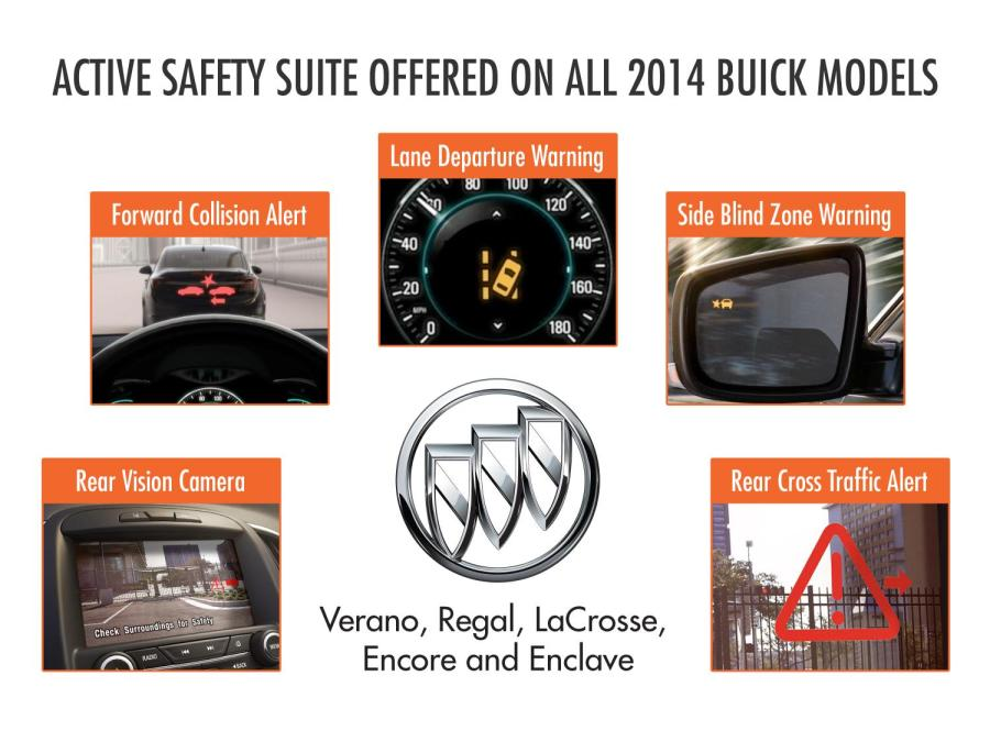 2014 Buick Safety Suite